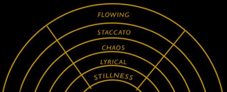5-rhythms-arc